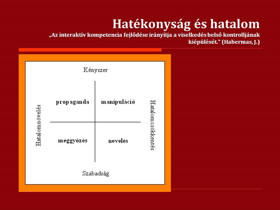 """Hatékonyság és hatalom """"Az interaktív kompetencia fejlődése irányítja a viselkedés belső kontrolljának kiépülését. (Habermas, J.)"""