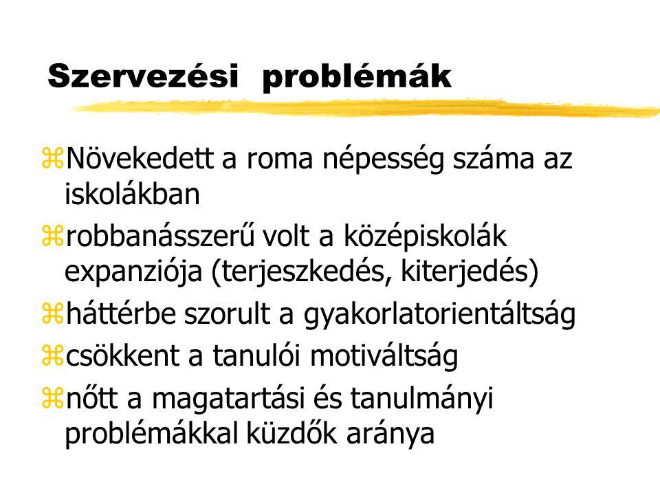 Szervezési problémák zNövekedett a roma népesség száma az iskolákban zrobbanásszerű volt a középiskolák expanziója (terjeszkedés, kiterjedés) zháttérbe szorult a gyakorlatorientáltság zcsökkent a tanulói motiváltság znőtt a magatartási és tanulmányi problémákkal küzdők aránya