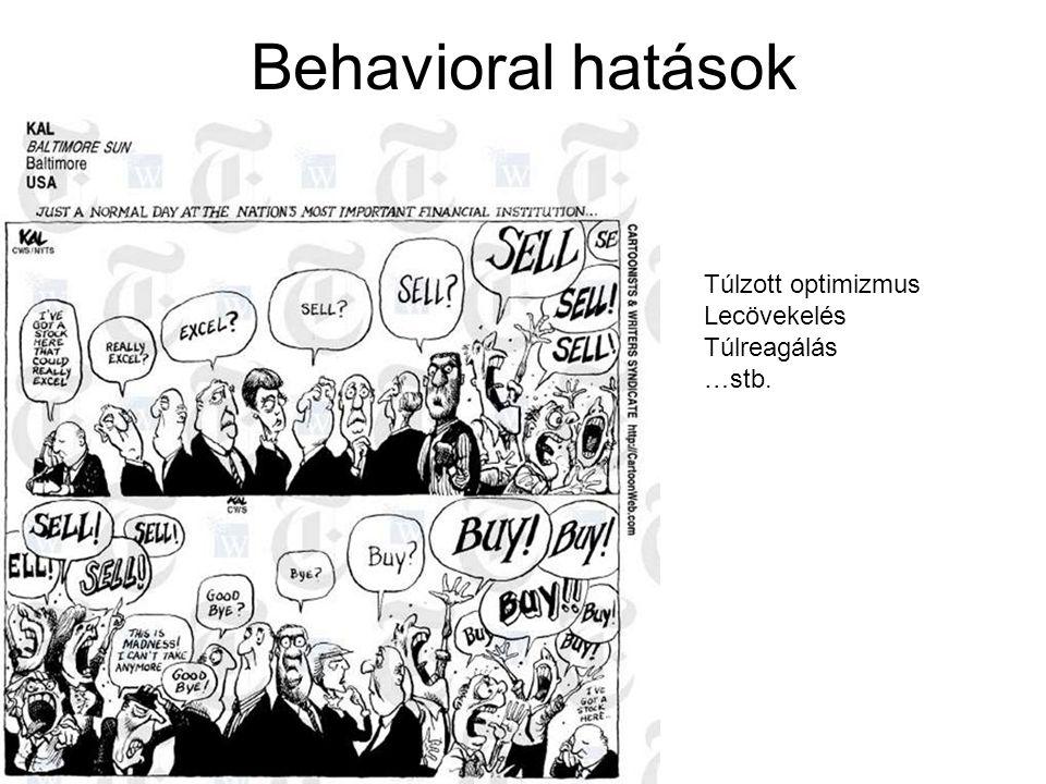 Behavioral hatások Túlzott optimizmus Lecövekelés Túlreagálás …stb.