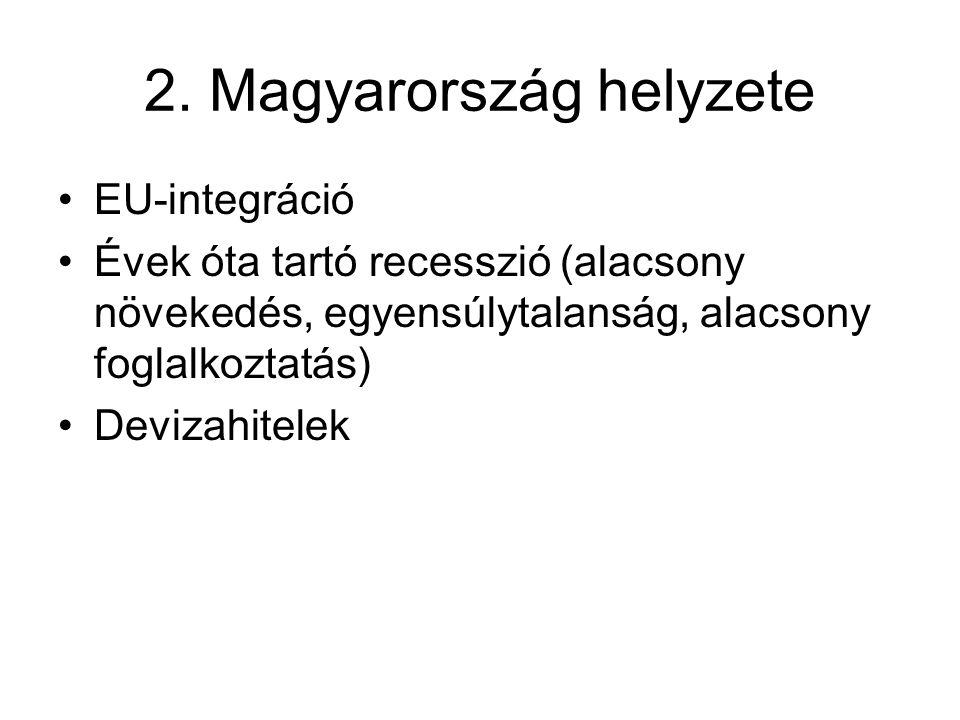 2. Magyarország helyzete EU-integráció Évek óta tartó recesszió (alacsony növekedés, egyensúlytalanság, alacsony foglalkoztatás) Devizahitelek