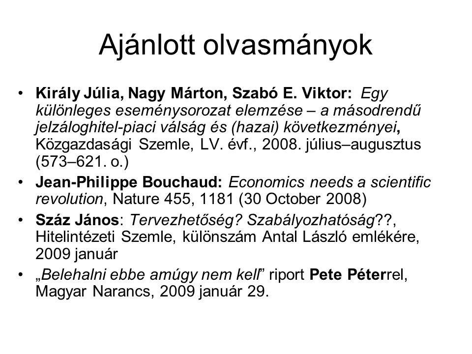 Ajánlott olvasmányok Király Júlia, Nagy Márton, Szabó E. Viktor: Egy különleges eseménysorozat elemzése – a másodrendű jelzáloghitel-piaci válság és (