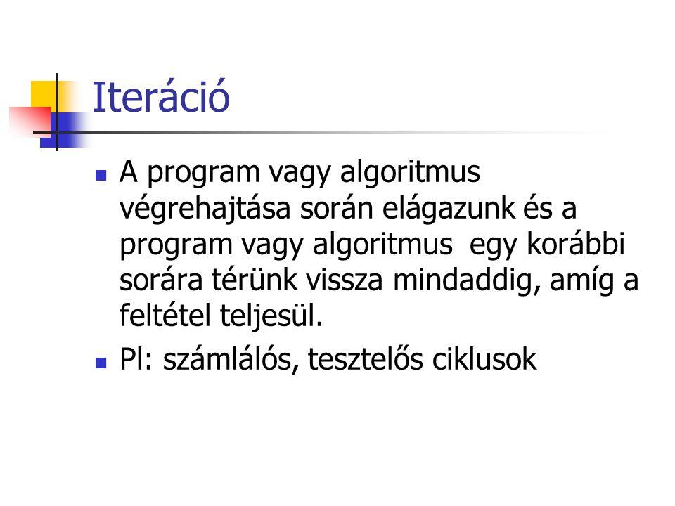 Iteráció A program vagy algoritmus végrehajtása során elágazunk és a program vagy algoritmus egy korábbi sorára térünk vissza mindaddig, amíg a feltétel teljesül.