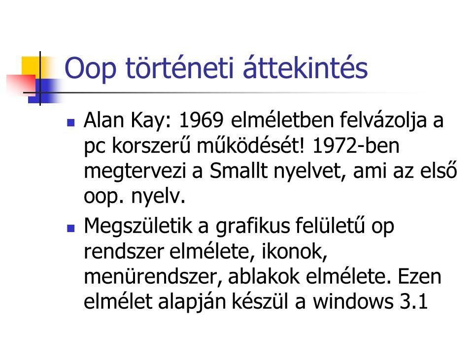 Oop történeti áttekintés Alan Kay: 1969 elméletben felvázolja a pc korszerű működését.