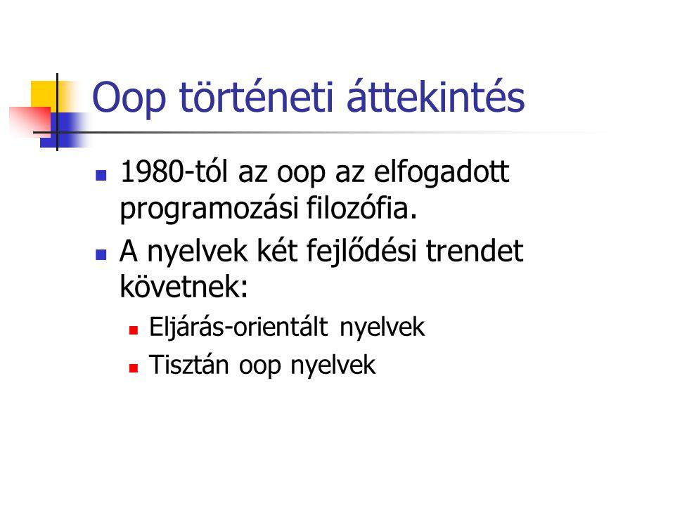 Oop történeti áttekintés 1980-tól az oop az elfogadott programozási filozófia.