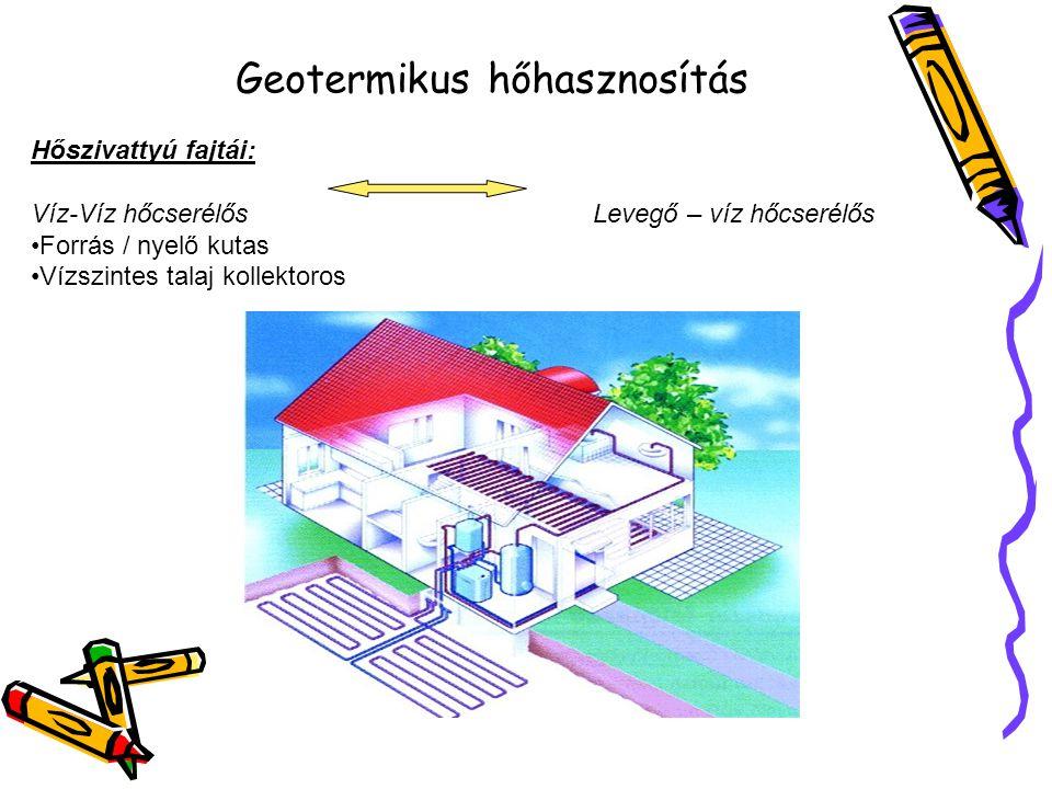 Geotermikus hőhasznosítás Hőszivattyú fajtái: Víz-Víz hőcserélős Levegő – víz hőcserélős Forrás / nyelő kutas Vízszintes talaj kollektoros