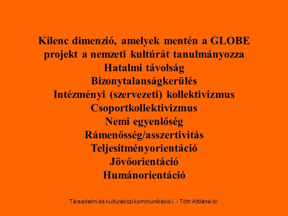 Kilenc dimenzió, amelyek mentén a GLOBE projekt a nemzeti kultúrát tanulmányozza Hatalmi távolság Bizonytalanságkerülés Intézményi (szervezeti) kollek