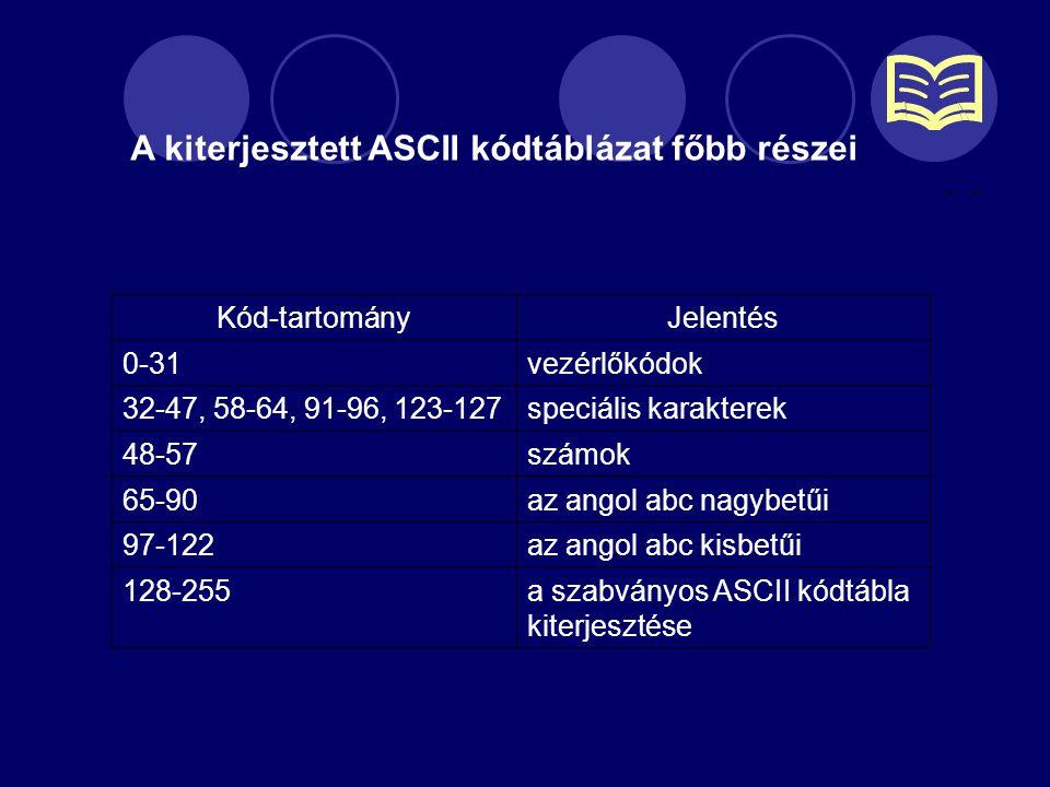 A kiterjesztett ASCII kódtáblázat főbb részei Kód-tartományJelentés 0-31vezérlőkódok 32-47, 58-64, 91-96, 123-127speciális karakterek 48-57számok 65-90az angol abc nagybetűi 97-122az angol abc kisbetűi 128-255a szabványos ASCII kódtábla kiterjesztése