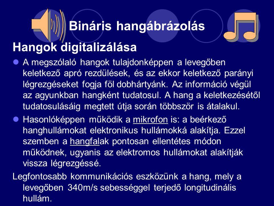 Bináris hangábrázolás Hangok digitalizálása A megszólaló hangok tulajdonképpen a levegőben keletkező apró rezdülések, és az ekkor keletkező parányi légrezgéseket fogja föl dobhártyánk.