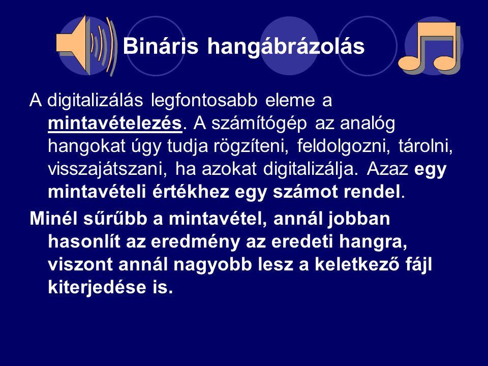 Bináris hangábrázolás A digitalizálás legfontosabb eleme a mintavételezés.