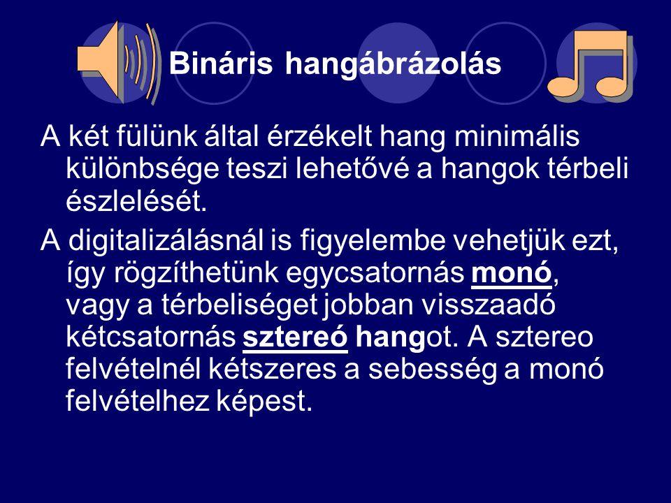 Bináris hangábrázolás A két fülünk által érzékelt hang minimális különbsége teszi lehetővé a hangok térbeli észlelését.