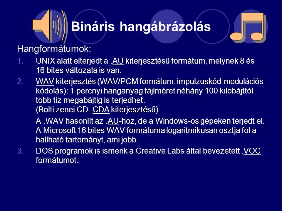 Bináris hangábrázolás Hangformátumok: 1.UNIX alatt elterjedt a.AU kiterjesztésű formátum, melynek 8 és 16 bites változata is van.