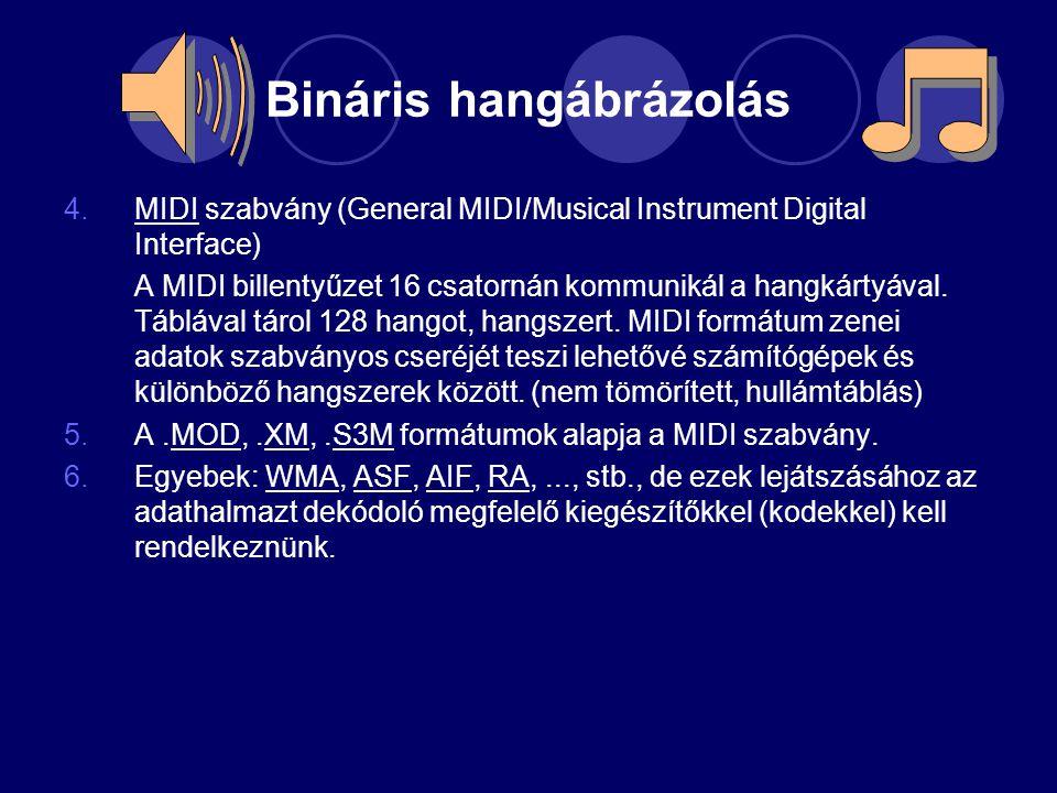 Bináris hangábrázolás 4.MIDI szabvány (General MIDI/Musical Instrument Digital Interface) A MIDI billentyűzet 16 csatornán kommunikál a hangkártyával.