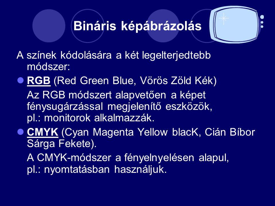 Bináris képábrázolás A színek kódolására a két legelterjedtebb módszer: RGB (Red Green Blue, Vörös Zöld Kék) Az RGB módszert alapvetően a képet fénysugárzással megjelenítő eszközök, pl.: monitorok alkalmazzák.