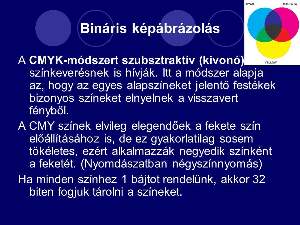 Bináris képábrázolás A CMYK-módszert szubsztraktív (kivonó) színkeverésnek is hívják.