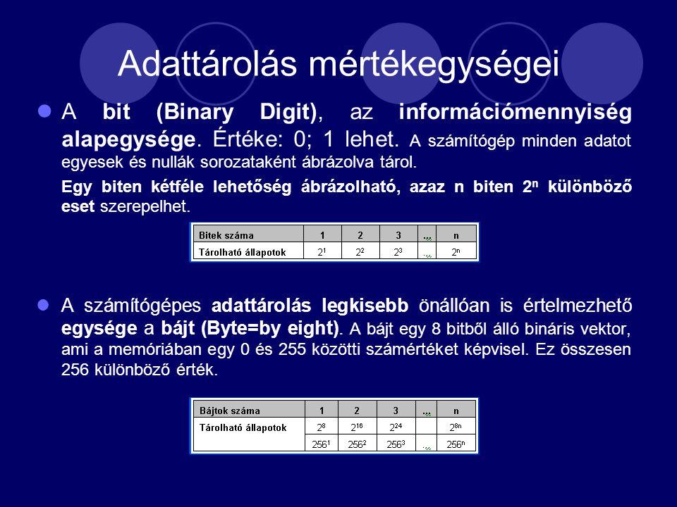 Adattárolás mértékegységei A bit (Binary Digit), az információmennyiség alapegysége. Értéke: 0; 1 lehet. A számítógép minden adatot egyesek és nullák