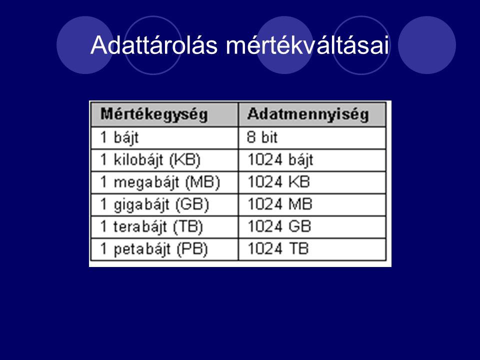 Helyi érték - Számredszerek tízes számrendszerben 2065 10 =2*10 3 + 0*10 2 + 6*10 1 + 5*10 0