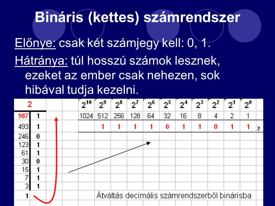 Bináris (kettes) számrendszer Előnye: csak két számjegy kell: 0, 1.