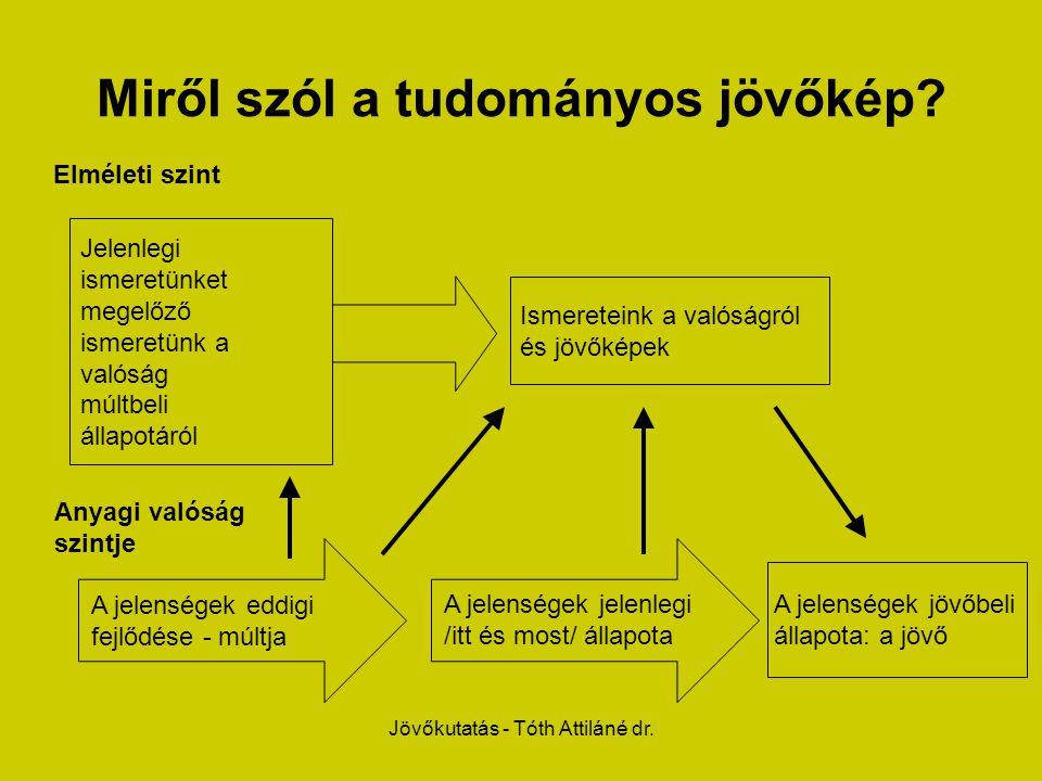 Jövőkutatás - Tóth Attiláné dr.