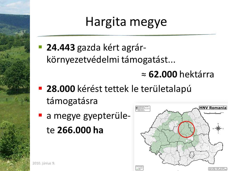 Hargita megye  24.443 gazda kért agrár- környezetvédelmi támogatást...