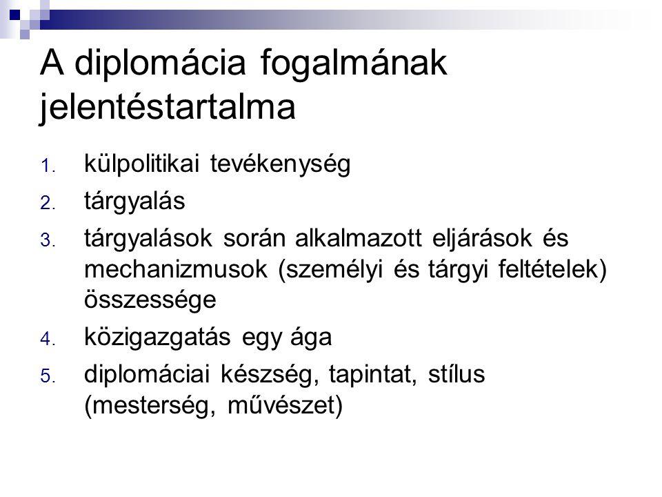 A diplomácia fogalmának jelentéstartalma 1. külpolitikai tevékenység 2. tárgyalás 3. tárgyalások során alkalmazott eljárások és mechanizmusok (személy