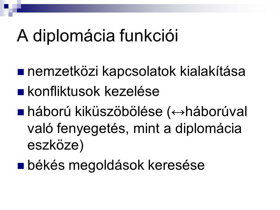 A diplomácia definíciója az államok külpolitikájának békés módon való megvalósításáért kifejtett tevékenysége.