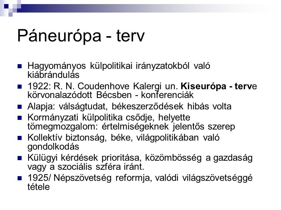 Páneurópa - terv Hagyományos külpolitikai irányzatokból való kiábrándulás 1922: R. N. Coudenhove Kalergi un. Kiseurópa - terve körvonalazódott Bécsben