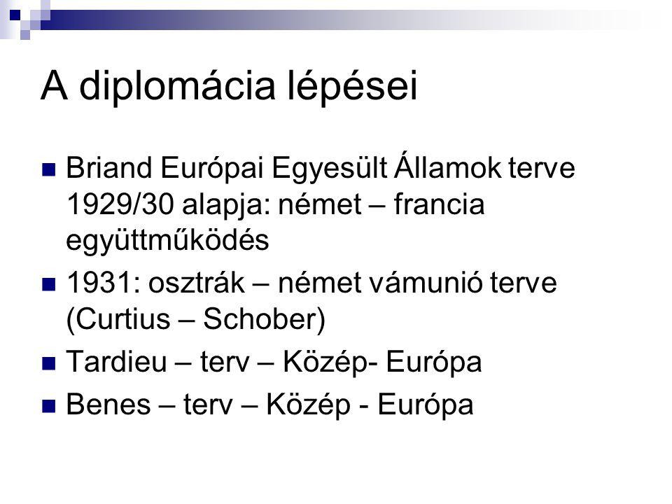 A diplomácia lépései Briand Európai Egyesült Államok terve 1929/30 alapja: német – francia együttműködés 1931: osztrák – német vámunió terve (Curtius