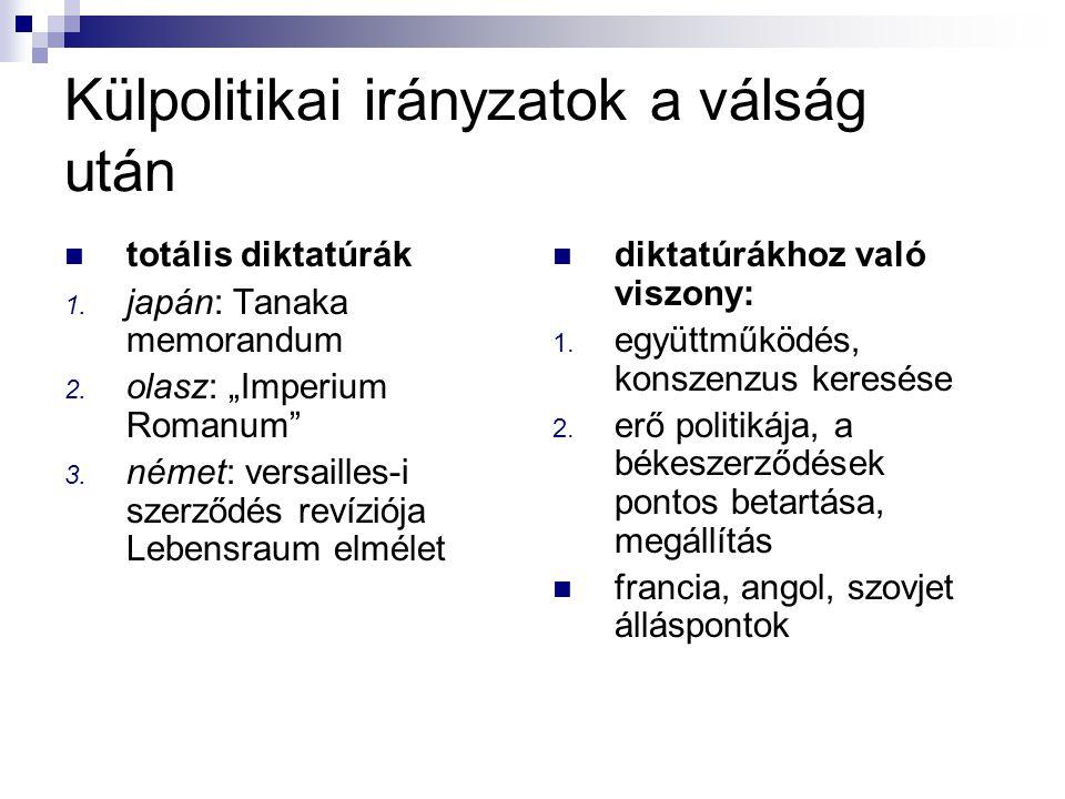 """Külpolitikai irányzatok a válság után totális diktatúrák 1. japán: Tanaka memorandum 2. olasz: """"Imperium Romanum"""" 3. német: versailles-i szerződés rev"""