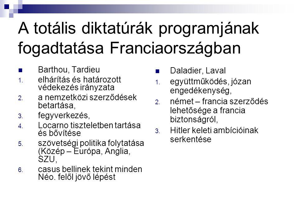 A totális diktatúrák programjának fogadtatása Franciaországban Barthou, Tardieu 1. elhárítás és határozott védekezés irányzata 2. a nemzetközi szerződ
