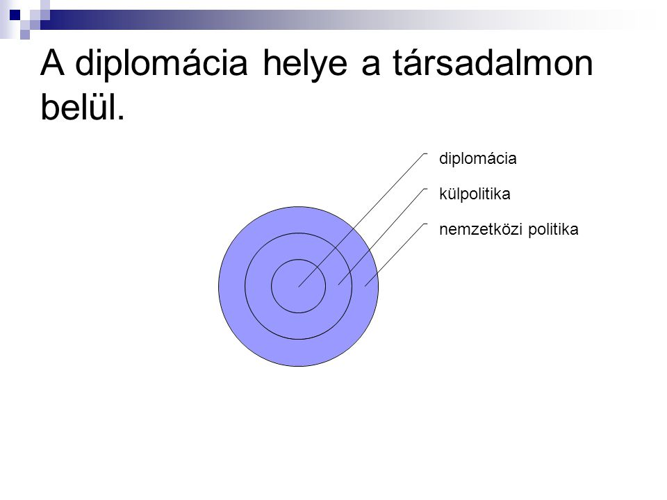 Külpolitika és diplomácia A történeti szakirodalom számos esetben szinonim fogalomként használja Cél (külpolitika) és eszköz (diplomácia) viszonya.