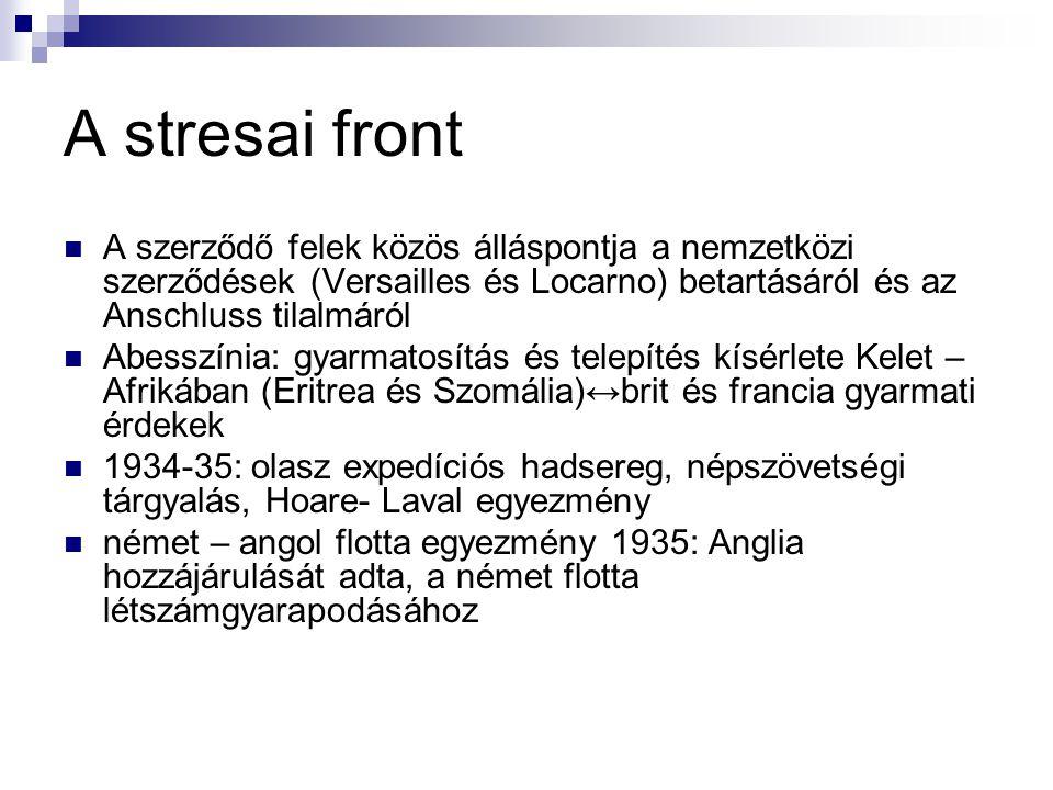 A stresai front A szerződő felek közös álláspontja a nemzetközi szerződések (Versailles és Locarno) betartásáról és az Anschluss tilalmáról Abesszínia