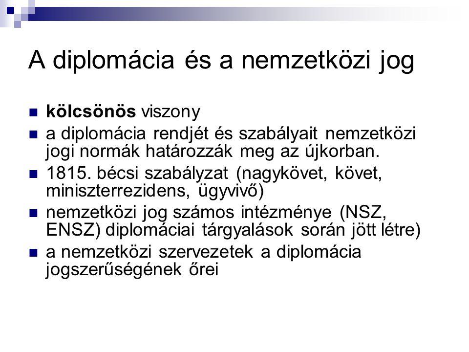 A diplomácia és a nemzetközi jog kölcsönös viszony a diplomácia rendjét és szabályait nemzetközi jogi normák határozzák meg az újkorban. 1815. bécsi s