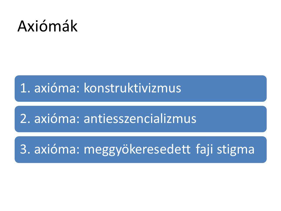 Axiómák 1.axióma: konstruktivizmus2. axióma: antiesszencializmus3.