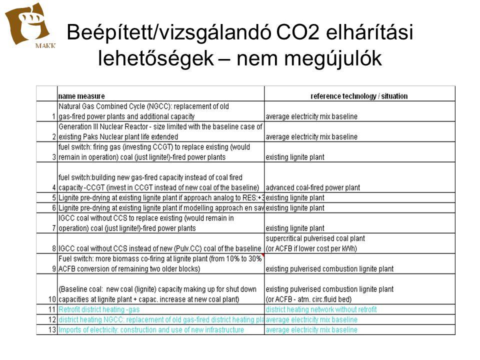 Beépített/vizsgálandó CO2 elhárítási lehetőségek – nem megújulók