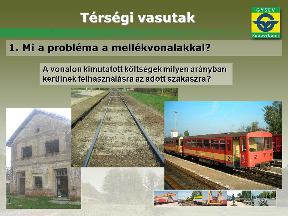 Térségi vasutak 1. Mi a probléma a mellékvonalakkal? A vonalon kimutatott költségek milyen arányban kerülnek felhasználásra az adott szakaszra?