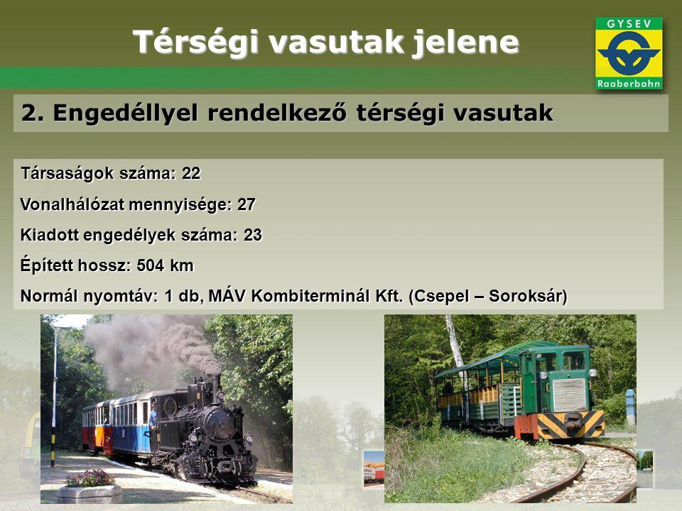 Térségi vasutak jelene 2. Engedéllyel rendelkező térségi vasutak Társaságok száma: 22 Vonalhálózat mennyisége: 27 Kiadott engedélyek száma: 23 Épített
