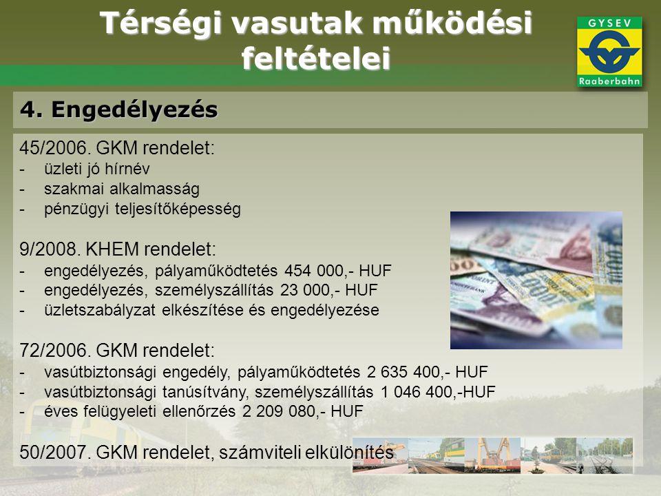 Térségi vasutak működési feltételei 4. Engedélyezés 45/2006. GKM rendelet: -üzleti jó hírnév -szakmai alkalmasság -pénzügyi teljesítőképesség 9/2008.