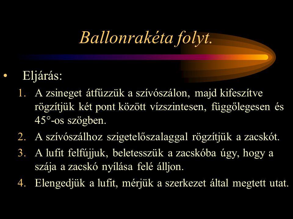 Ballonrakéta folyt.