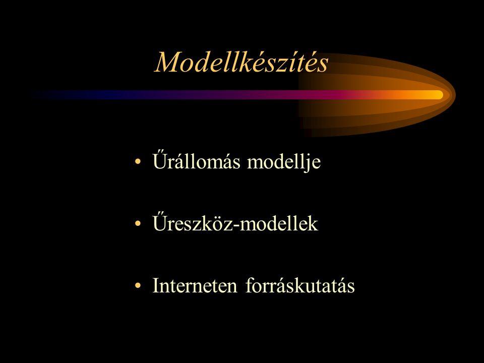Modellkészítés Űrállomás modellje Űreszköz-modellek Interneten forráskutatás
