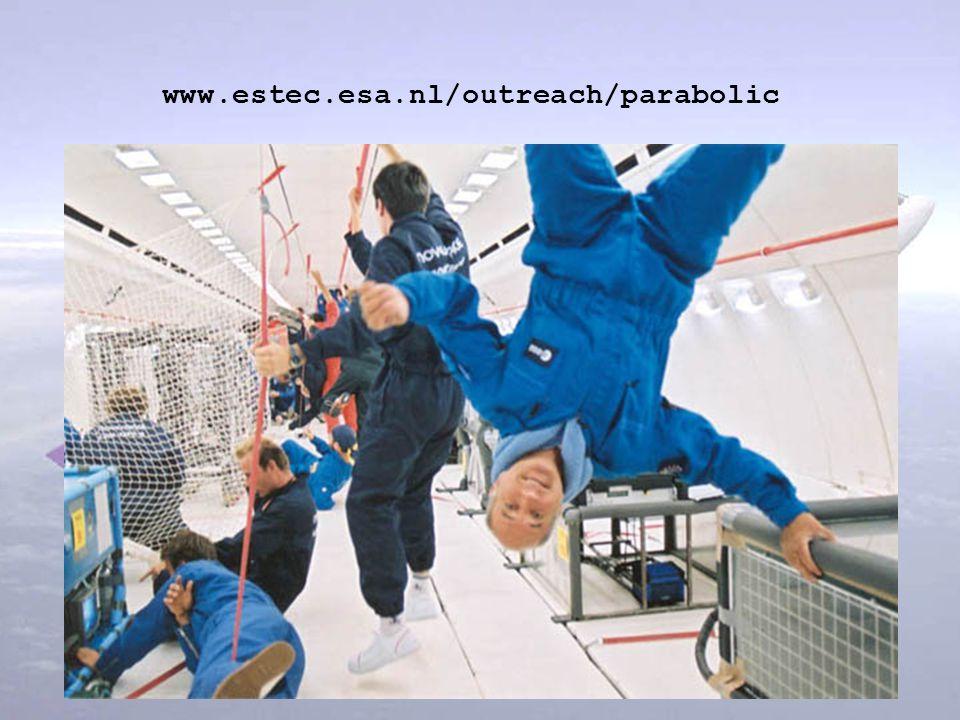 www.estec.esa.nl/outreach/parabolic