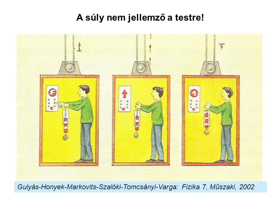 A súly nem jellemző a testre! Gulyás-Honyek-Markovits-Szalóki-Tomcsányi-Varga: Fizika 7, Műszaki, 2002