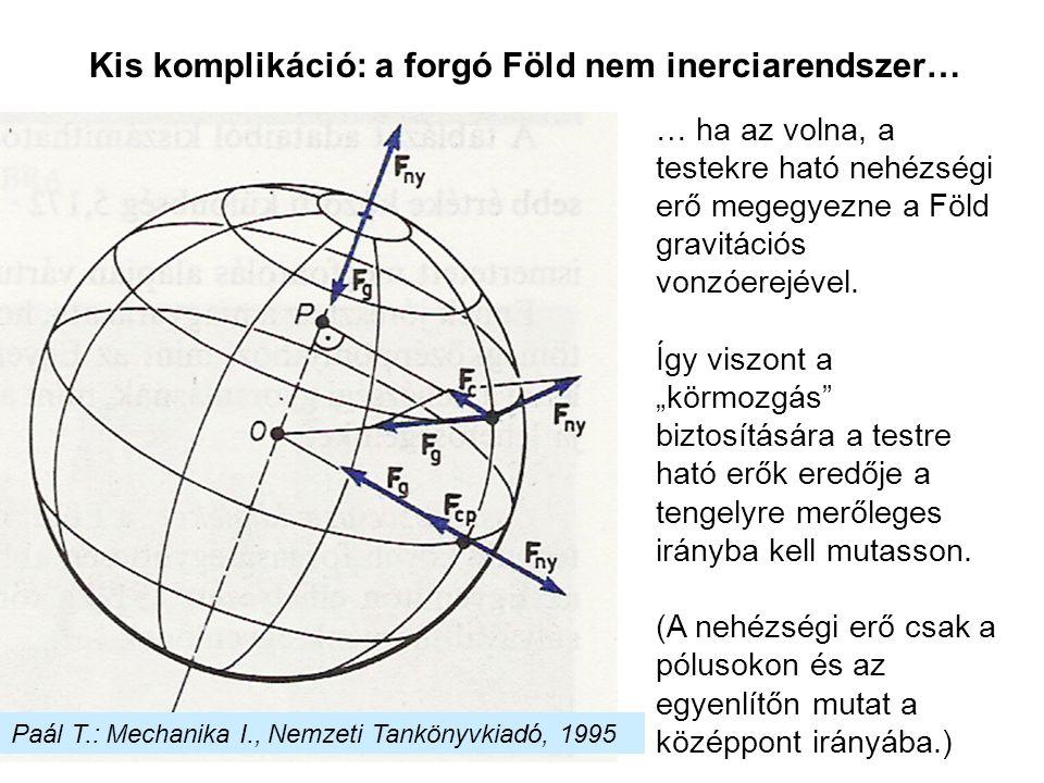 Kis komplikáció: a forgó Föld nem inerciarendszer… Paál T.: Mechanika I., Nemzeti Tankönyvkiadó, 1995 … ha az volna, a testekre ható nehézségi erő meg
