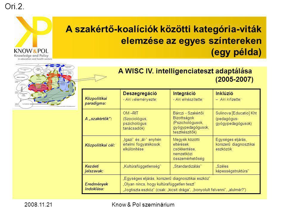 2008.11.21Know & Pol szeminárium A WISC IV.