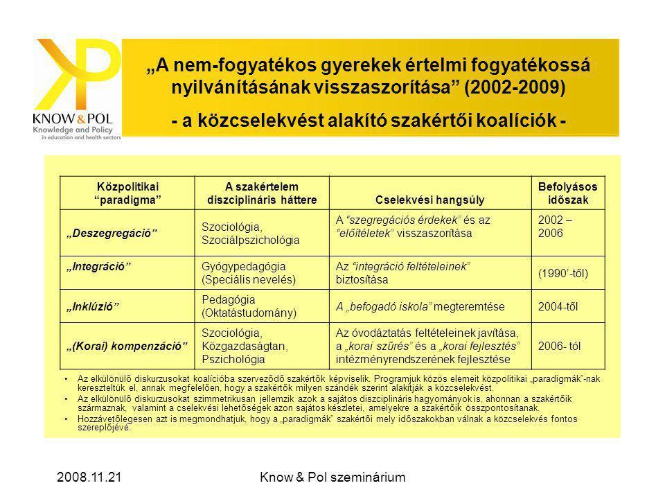 2008.11.21Know & Pol szeminárium Az elkülönülő diskurzusokat koalícióba szerveződő szakértők képviselik.