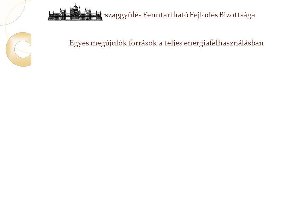 Országgyűlés Fenntartható Fejlődés Bizottsága Egyes megújulók források a teljes energiafelhasználásban 1358 Budapest, Széchenyi rkp.