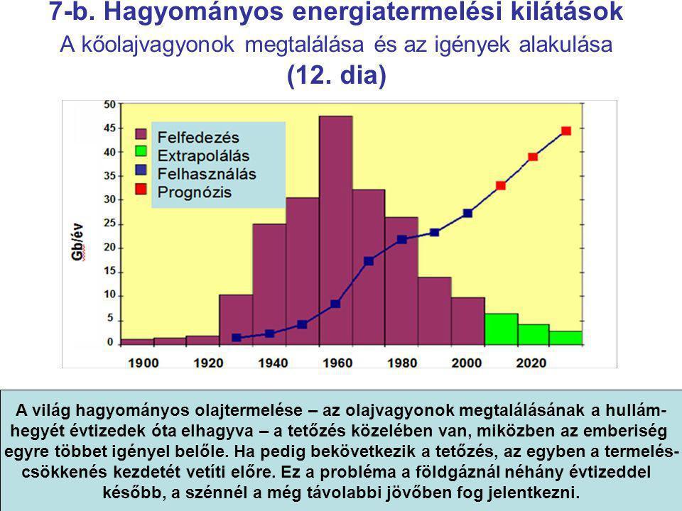 7-b. Hagyományos energiatermelési kilátások A kőolajvagyonok megtalálása és az igények alakulása (12. dia) A világ hagyományos olajtermelése – az olaj