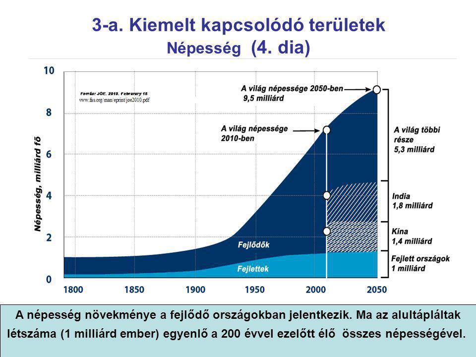 3-a.Kiemelt kapcsolódó területek Népesség (4.