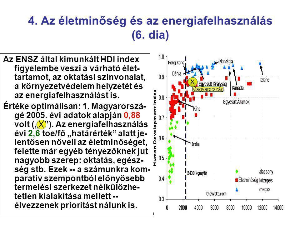 4.Az életminőség és az energiafelhasználás (6.