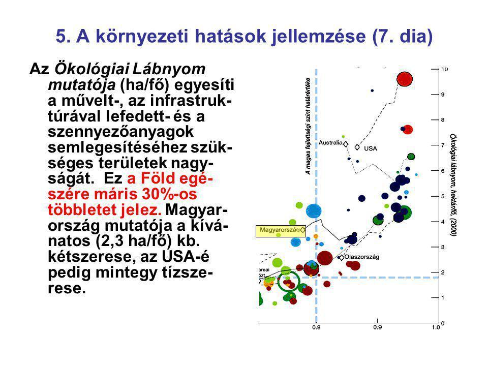 5.A környezeti hatások jellemzése (7.