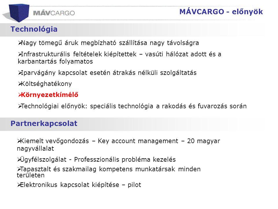  Kiemelt vevőgondozás – Key account management – 20 magyar nagyvállalat  Ügyfélszolgálat - Professzionális probléma kezelés  Tapasztalt és szakmail